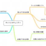 文章を書くために使い分けたい2つのマップの描き方-「発散」と「収束」を使い分けよう-