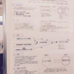 第31回日本教育工学会での発表・ワークショップのまとめ